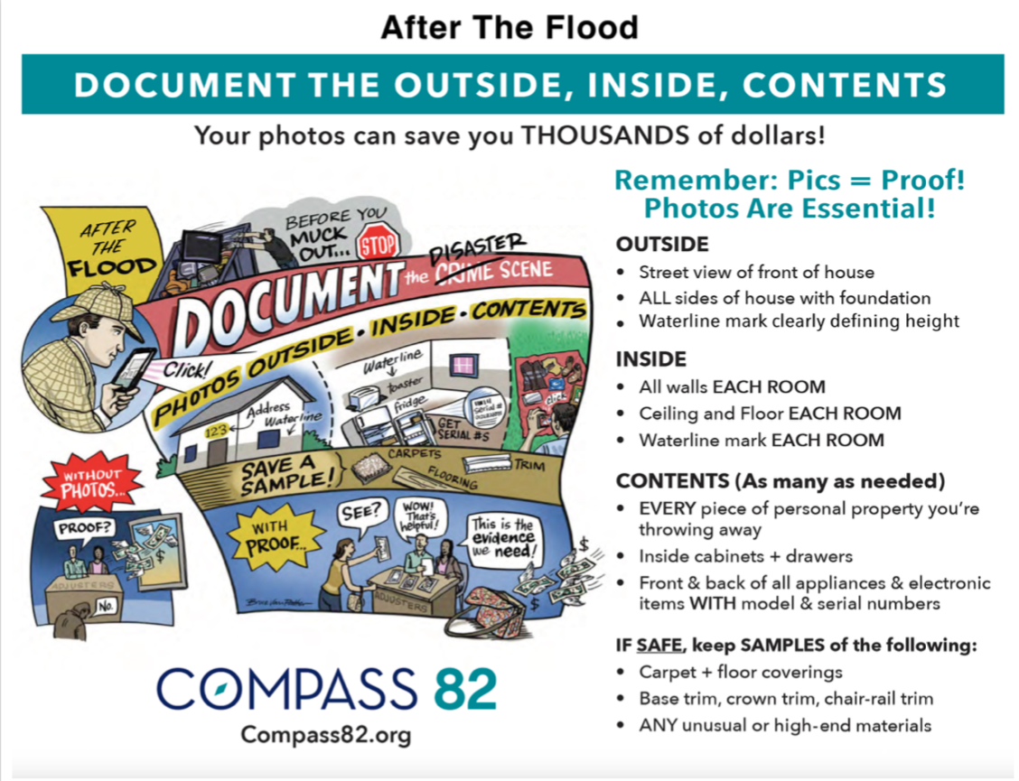 Tip Sheet by Compass 82 'After the Flood'