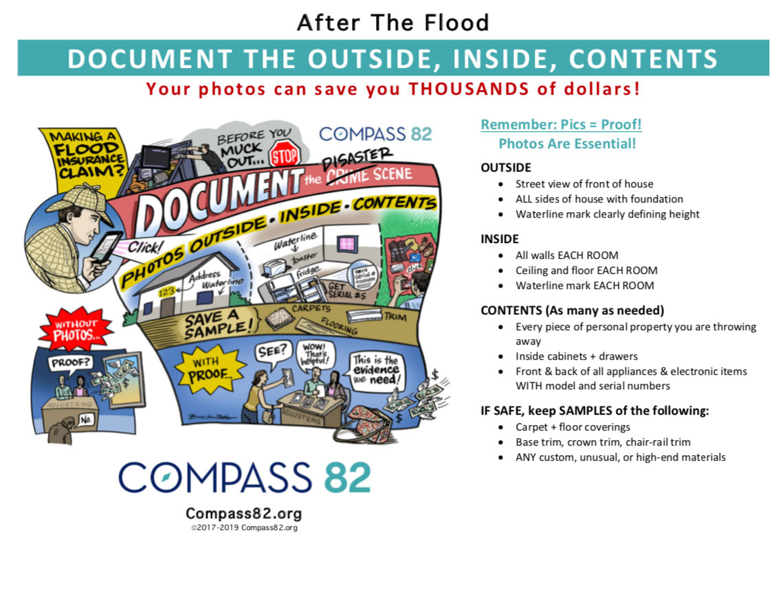 After the Flood, Compass 82 Tipsheet 2019
